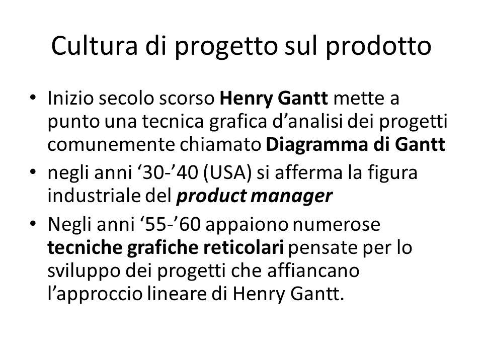 Cultura di progetto sul prodotto Inizio secolo scorso Henry Gantt mette a punto una tecnica grafica danalisi dei progetti comunemente chiamato Diagram