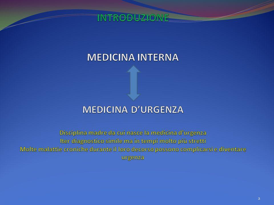 D: DEFIBRILLAZIONE 1.