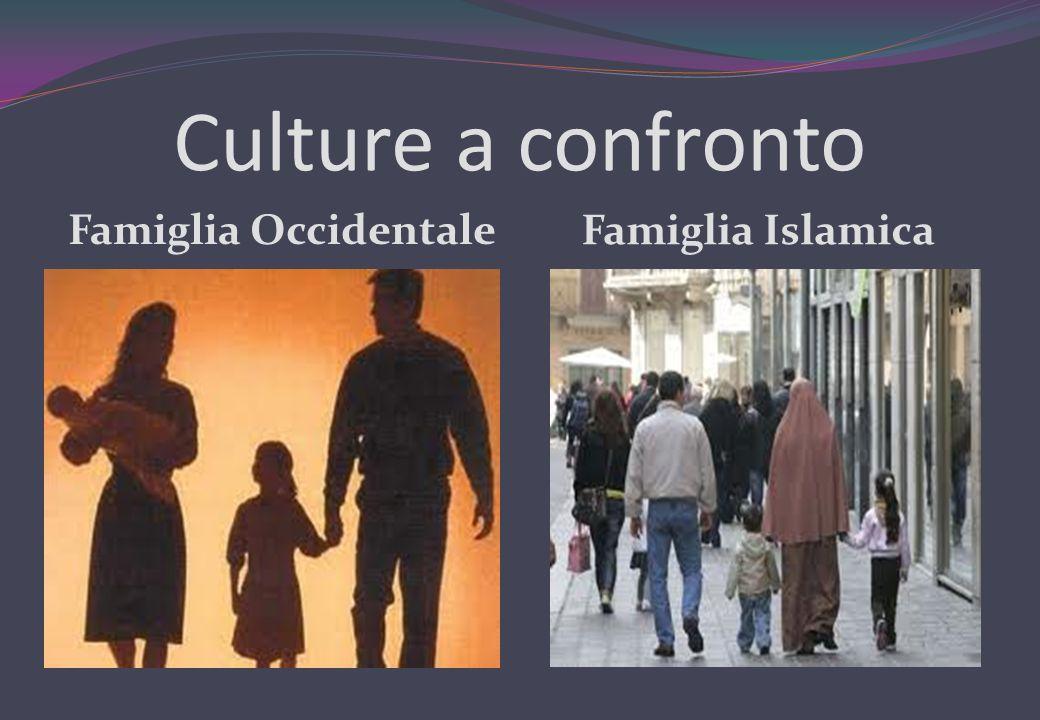 Culture a confronto Famiglia Occidentale Famiglia Islamica