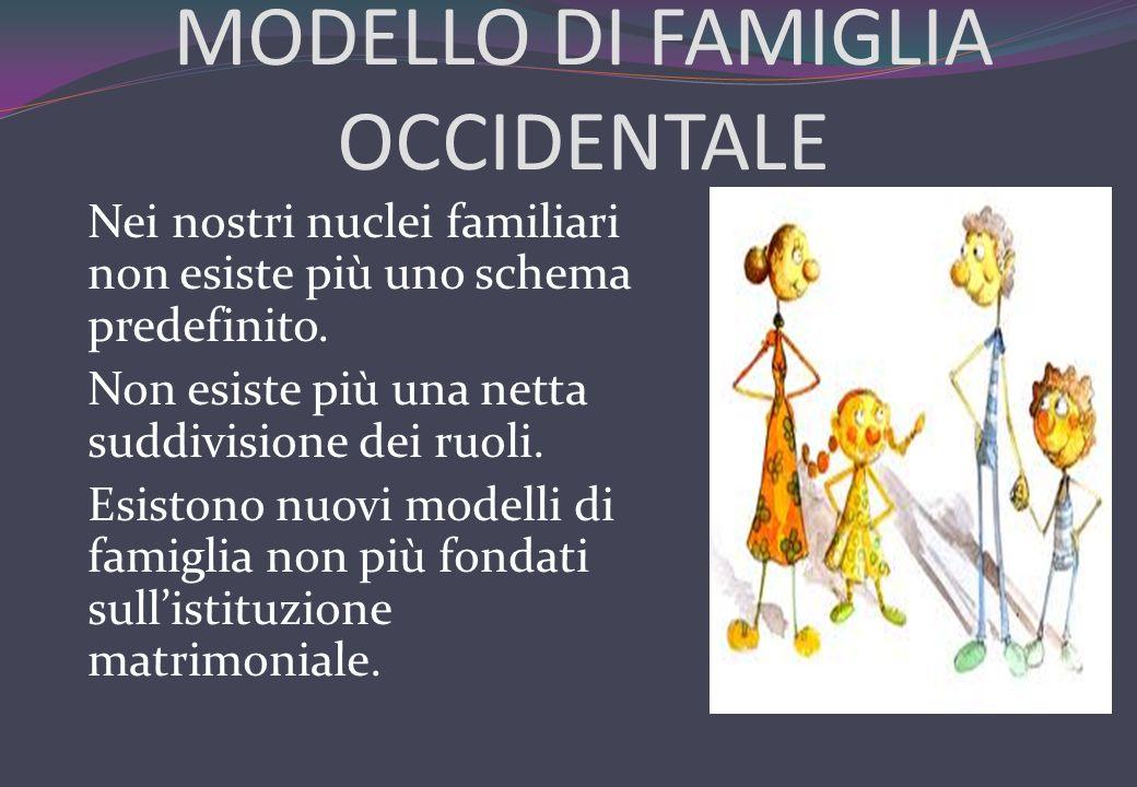 MODELLO DI FAMIGLIA OCCIDENTALE Nei nostri nuclei familiari non esiste più uno schema predefinito. Non esiste più una netta suddivisione dei ruoli. Es
