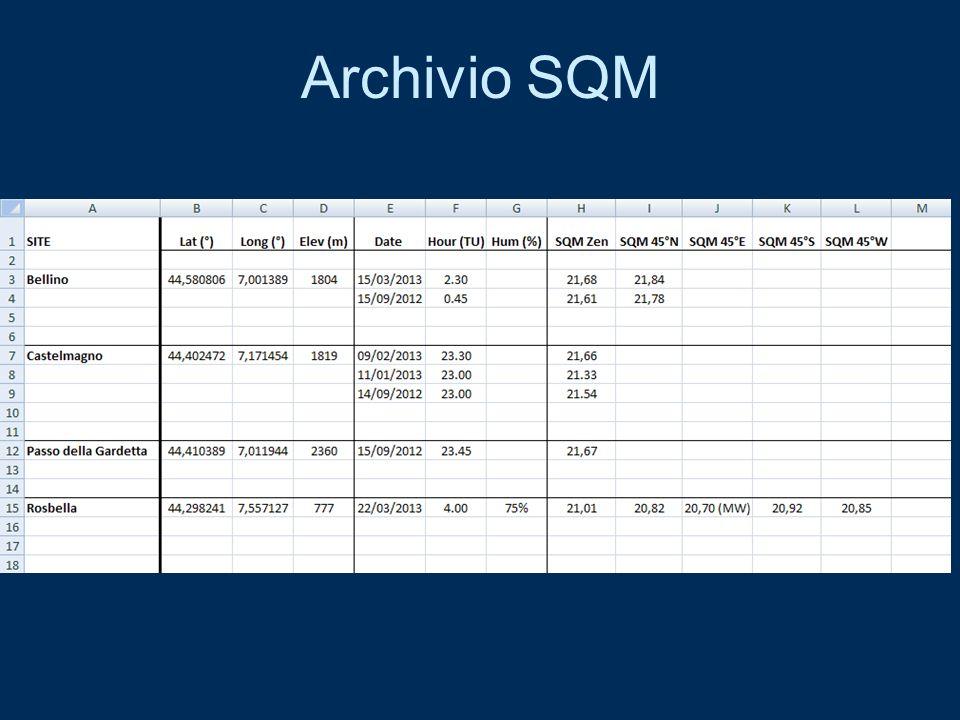 Archivio SQM