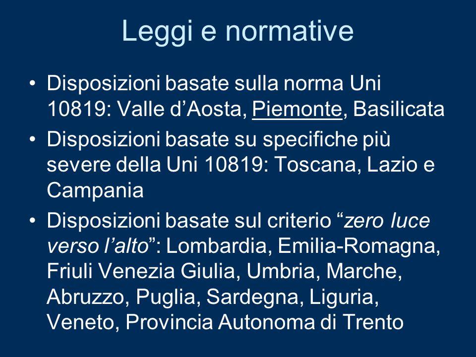 Leggi e normative Disposizioni basate sulla norma Uni 10819: Valle dAosta, Piemonte, Basilicata Disposizioni basate su specifiche più severe della Uni