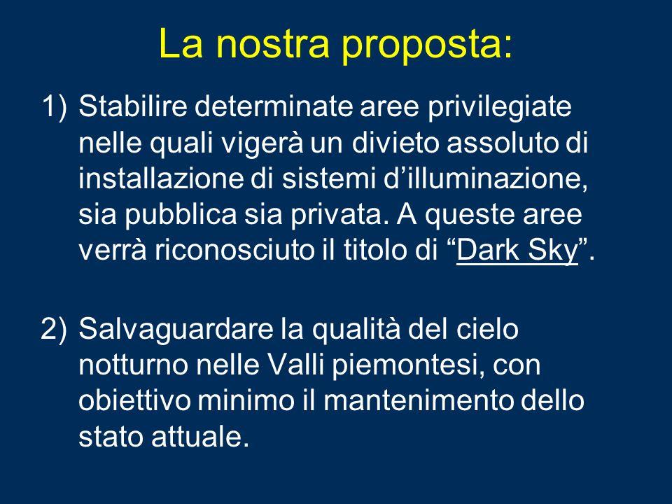 La nostra proposta: 3)Intervenire sugli impianti di illuminazione pubblica già esistenti, riducendo i valori di illuminamento a terra (compatibilmente con i valori minimi previsti dalla legislazione) ed eliminando la luce artificiale verso lalto.