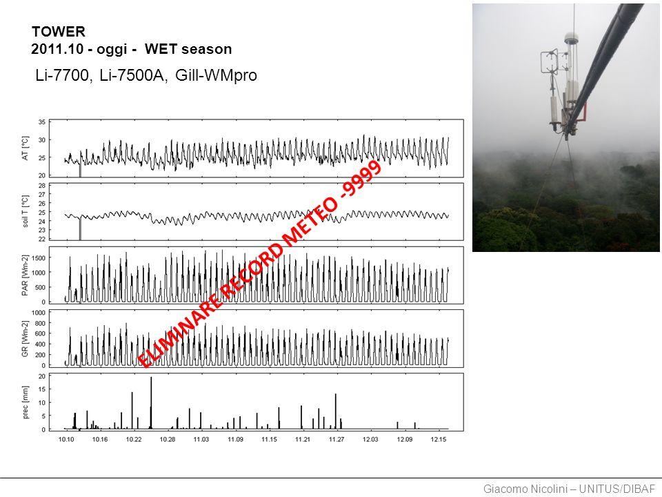Giacomo Nicolini – UNITUS/DIBAF TOWER 2011.10 - oggi - WET season Li-7700, Li-7500A, Gill-WMpro