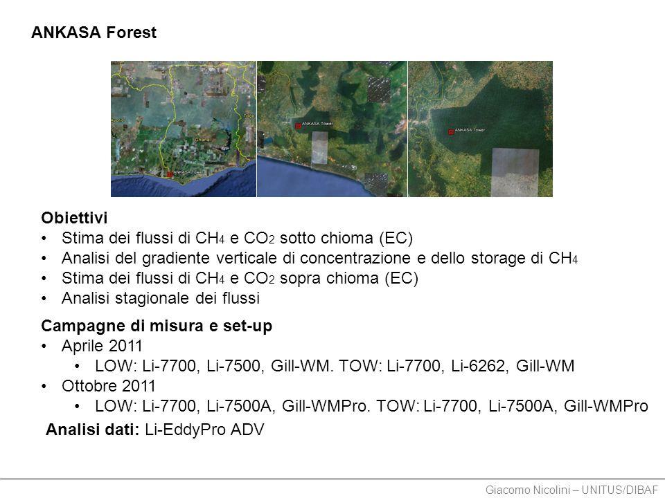 Giacomo Nicolini – UNITUS/DIBAF ANKASA Forest Obiettivi Stima dei flussi di CH 4 e CO 2 sotto chioma (EC) Analisi del gradiente verticale di concentrazione e dello storage di CH 4 Stima dei flussi di CH 4 e CO 2 sopra chioma (EC) Analisi stagionale dei flussi Campagne di misura e set-up Aprile 2011 LOW: Li-7700, Li-7500, Gill-WM.