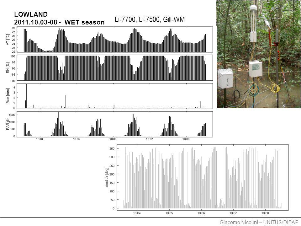 Giacomo Nicolini – UNITUS/DIBAF LOWLAND 2011.10.03-08 - WET season Li-7700, Li-7500, Gill-WM