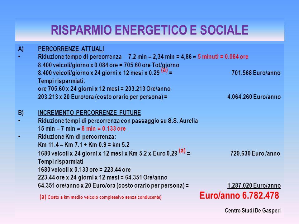 RIDUZIONE EMISSIONI DI CO2 Centro Studi De Gasperi