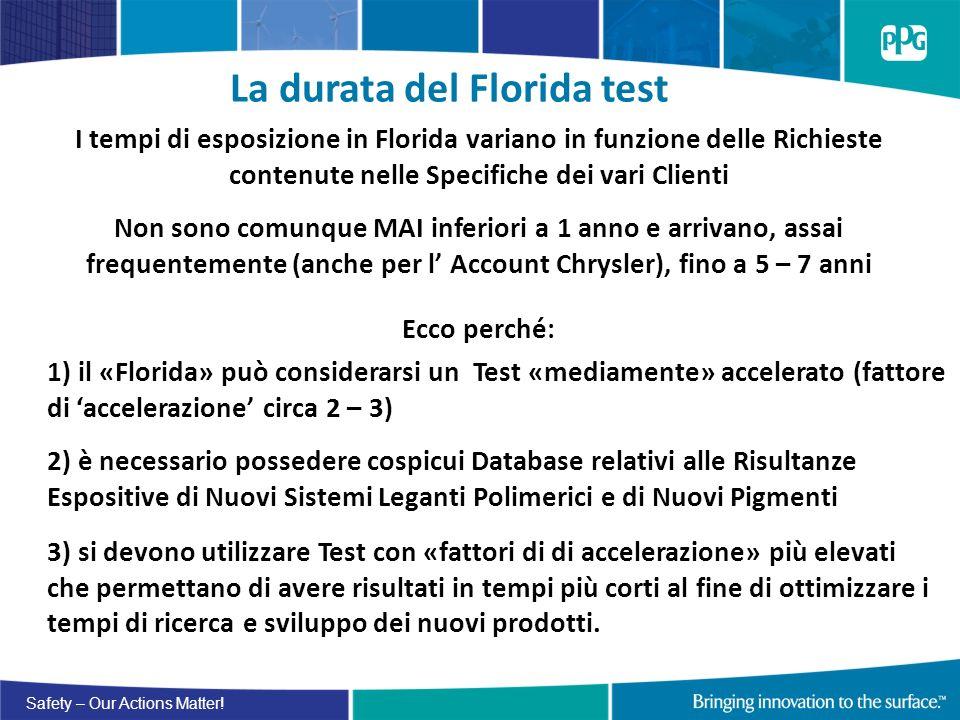 Safety – Our Actions Matter! La durata del Florida test I tempi di esposizione in Florida variano in funzione delle Richieste contenute nelle Specific
