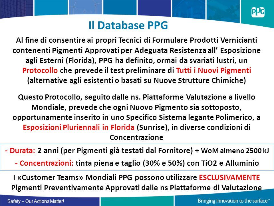 Safety – Our Actions Matter! Il Database PPG Al fine di consentire ai propri Tecnici di Formulare Prodotti Vernicianti contenenti Pigmenti Approvati p