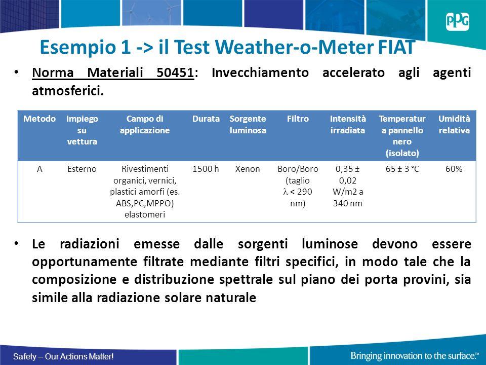 Safety – Our Actions Matter! Esempio 1 -> il Test Weather-o-Meter FIAT Norma Materiali 50451: Invecchiamento accelerato agli agenti atmosferici. Le ra