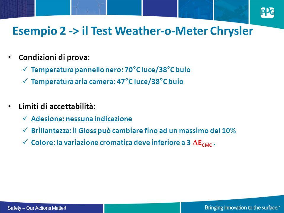 Safety – Our Actions Matter! Esempio 2 -> il Test Weather-o-Meter Chrysler CICLO Condizioni di prova: Temperatura pannello nero: 70°C luce/38°C buio T