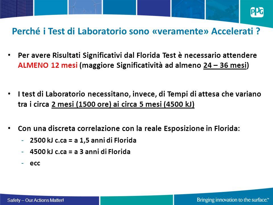 Safety – Our Actions Matter! Perché i Test di Laboratorio sono «veramente» Accelerati ? CICLO Per avere Risultati Significativi dal Florida Test è nec