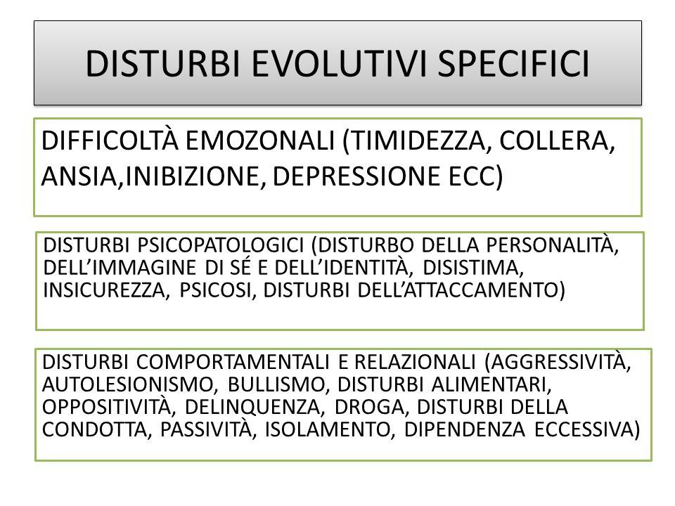 DISTURBI EVOLUTIVI SPECIFICI DIFFICOLTÀ EMOZONALI (TIMIDEZZA, COLLERA, ANSIA,INIBIZIONE, DEPRESSIONE ECC) DISTURBI PSICOPATOLOGICI (DISTURBO DELLA PERSONALITÀ, DELLIMMAGINE DI SÉ E DELLIDENTITÀ, DISISTIMA, INSICUREZZA, PSICOSI, DISTURBI DELLATTACCAMENTO) DISTURBI COMPORTAMENTALI E RELAZIONALI (AGGRESSIVITÀ, AUTOLESIONISMO, BULLISMO, DISTURBI ALIMENTARI, OPPOSITIVITÀ, DELINQUENZA, DROGA, DISTURBI DELLA CONDOTTA, PASSIVITÀ, ISOLAMENTO, DIPENDENZA ECCESSIVA)