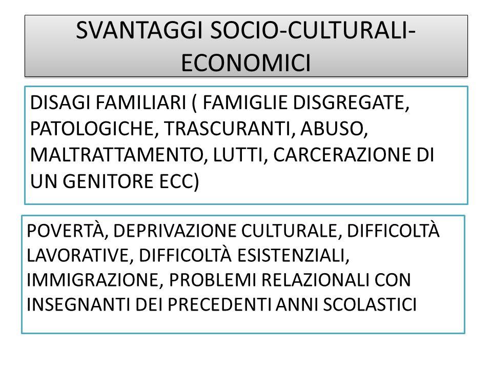 SVANTAGGI SOCIO-CULTURALI- ECONOMICI DISAGI FAMILIARI ( FAMIGLIE DISGREGATE, PATOLOGICHE, TRASCURANTI, ABUSO, MALTRATTAMENTO, LUTTI, CARCERAZIONE DI UN GENITORE ECC) POVERTÀ, DEPRIVAZIONE CULTURALE, DIFFICOLTÀ LAVORATIVE, DIFFICOLTÀ ESISTENZIALI, IMMIGRAZIONE, PROBLEMI RELAZIONALI CON INSEGNANTI DEI PRECEDENTI ANNI SCOLASTICI