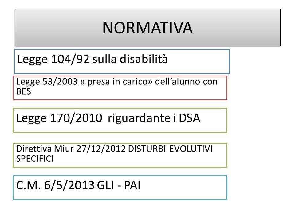 NORMATIVA Legge 104/92 sulla disabilità Legge 53/2003 « presa in carico» dellalunno con BES Legge 170/2010 riguardante i DSA Direttiva Miur 27/12/2012 DISTURBI EVOLUTIVI SPECIFICI C.M.