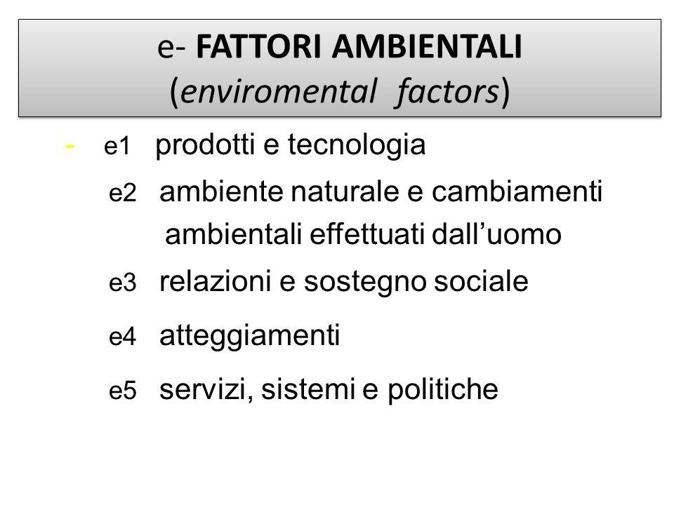 - e1 prodotti e tecnologia e2 ambiente naturale e cambiamenti ambientali effettuati dalluomo e3 relazioni e sostegno sociale e4 atteggiamenti e5 servizi, sistemi e politiche e- FATTORI AMBIENTALI (enviromental factors)