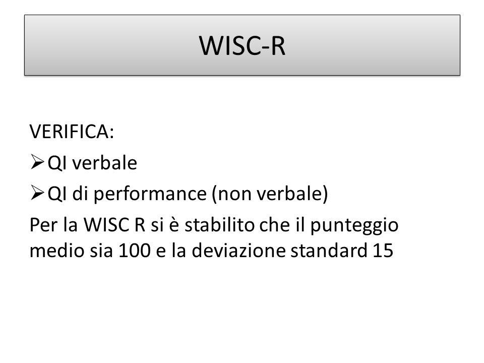 WISC-R VERIFICA: QI verbale QI di performance (non verbale) Per la WISC R si è stabilito che il punteggio medio sia 100 e la deviazione standard 15