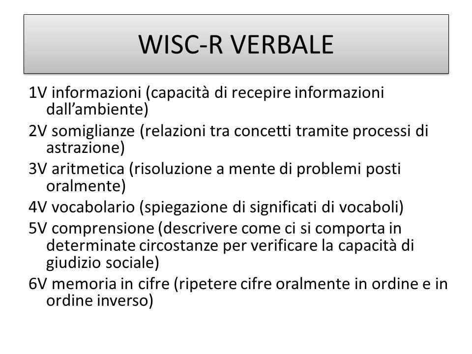 WISC-R VERBALE 1V informazioni (capacità di recepire informazioni dallambiente) 2V somiglianze (relazioni tra concetti tramite processi di astrazione) 3V aritmetica (risoluzione a mente di problemi posti oralmente) 4V vocabolario (spiegazione di significati di vocaboli) 5V comprensione (descrivere come ci si comporta in determinate circostanze per verificare la capacità di giudizio sociale) 6V memoria in cifre (ripetere cifre oralmente in ordine e in ordine inverso)