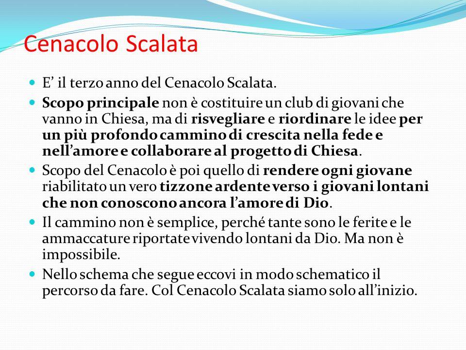 Cenacolo Scalata E il terzo anno del Cenacolo Scalata.