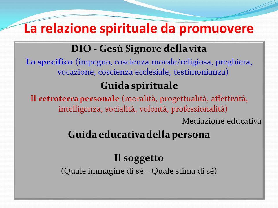 La relazione spirituale da promuovere DIO - Gesù Signore della vita Lo specifico (impegno, coscienza morale/religiosa, preghiera, vocazione, coscienza