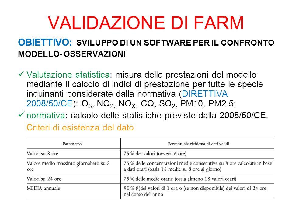 VALIDAZIONE DI FARM OBIETTIVO: SVILUPPO DI UN SOFTWARE PER IL CONFRONTO MODELLO- OSSERVAZIONI Valutazione statistica: misura delle prestazioni del mod