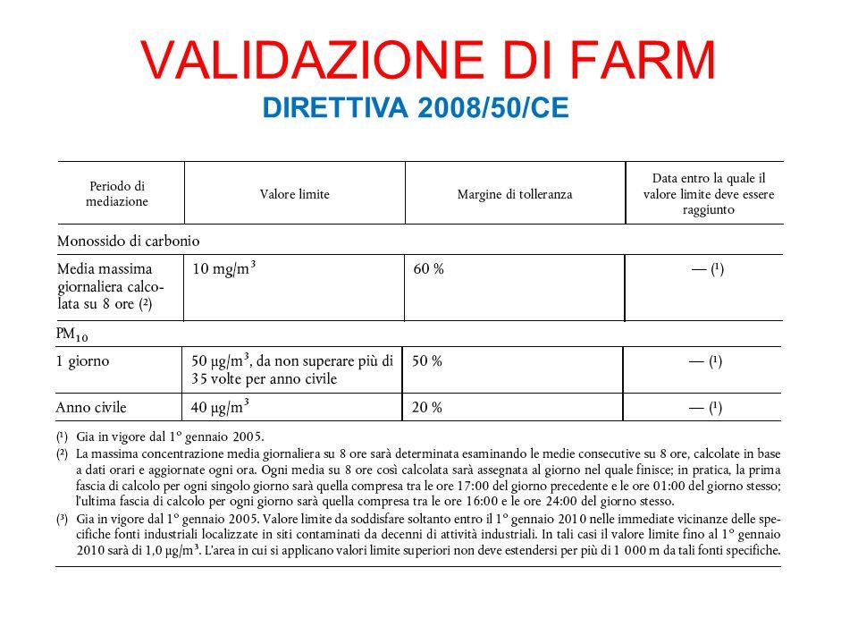 VALIDAZIONE DI FARM DIRETTIVA 2008/50/CE PM2.5