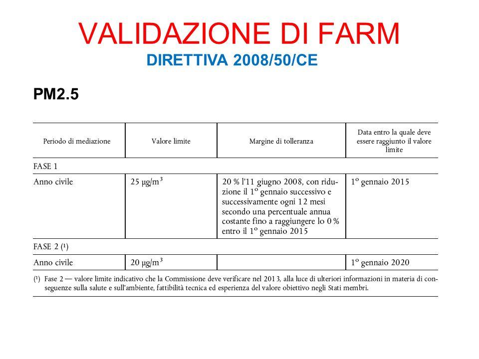 AOT40F (protezione boschi: somma delle eccedenze sopra la soglia di 40 ppb delle concentrazioni orarie, relativamente allintervallo orario 06-18, estesa al periodo Aprile- Settembre) AOT40C (protezione coltivazioni: come AOT40F ma estesa al periodo Aprile-Giugno) AOT40Fdir (come AOT40F ma intervallo orario 08-20, secondo la direttiva 2008/50/CE - allegato VII) AOT40Vdir (protezione vegetazione: somma delle eccedenze sopra la soglia di 40 ppb delle concentrazioni orarie, relativamente allintervallo orario 08-20, estesa al periodo Maggio-Luglio - direttiva 2008/50/CE ) SOMO35 (protezione salute umana: somma delle eccedenze sopra la soglia di 35 ppb dei massimi giornalieri delle medie mobili di 8 ore, estesa allintero anno) SOMO00 (somma dei massimi giornalieri delle medie mobili di 8 ore su 1 anno) Superamenti: soglia di 120 µg/m 3 (da non superare più di 25 volte per anno civile) CRITERIO: condizione necessaria è lesistenza del 90% dei dati – rinormalizzazione SOMO/AOT al numero massimo di giorni/ore per lanno considerato.