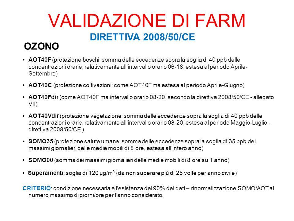 File.INI 2005.anno 5 23. farm: ora iniziali e finali 1 0 365 23.