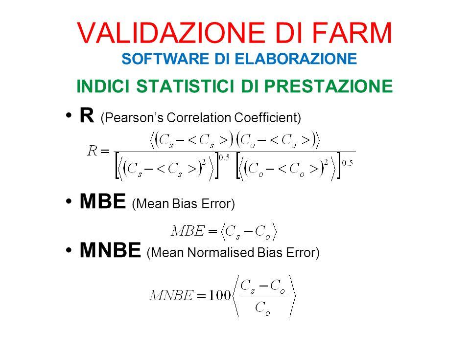 INDICI STATISTICI DI PRESTAZIONE MAGE (Mean Absolute Gross Error) MANGE (Mean Absolute Normalised Gross Error) FAC2 (Factor of two) FRAZIONE DI DATI SIMULATI COMPRESA ENTRO UN FATTORE 2 (TRA LA META ED IL DOPPIO) RISPETTO ALLE OSSERVAZIONI VALIDAZIONE DI FARM SOFTWARE DI ELABORAZIONE