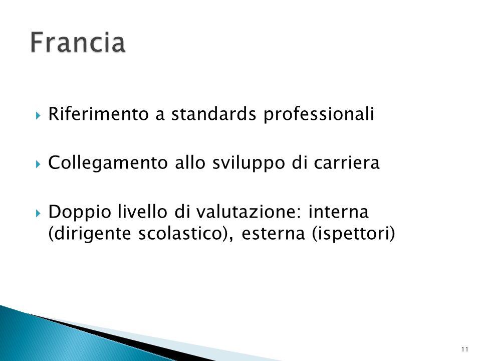 Riferimento a standards professionali Collegamento allo sviluppo di carriera Doppio livello di valutazione: interna (dirigente scolastico), esterna (i