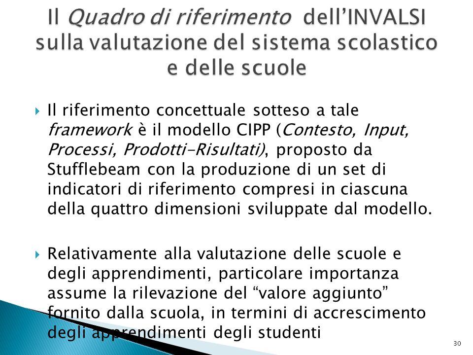Il riferimento concettuale sotteso a tale framework è il modello CIPP (Contesto, Input, Processi, Prodotti-Risultati), proposto da Stufflebeam con la
