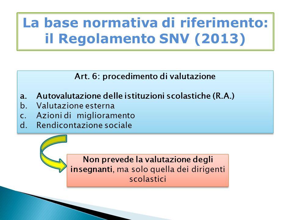 La base normativa di riferimento: il Regolamento SNV (2013) Art. 6: procedimento di valutazione a.Autovalutazione delle istituzioni scolastiche (R.A.)