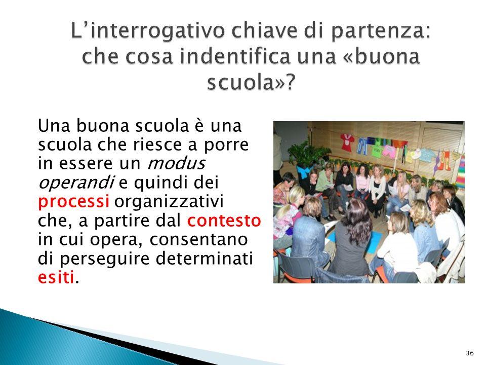 Una buona scuola è una scuola che riesce a porre in essere un modus operandi e quindi dei processi organizzativi che, a partire dal contesto in cui op