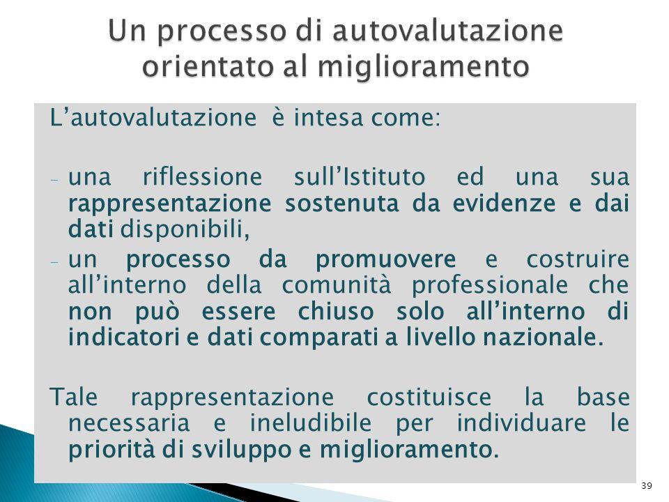 Lautovalutazione è intesa come: - una riflessione sullIstituto ed una sua rappresentazione sostenuta da evidenze e dai dati disponibili, - un processo