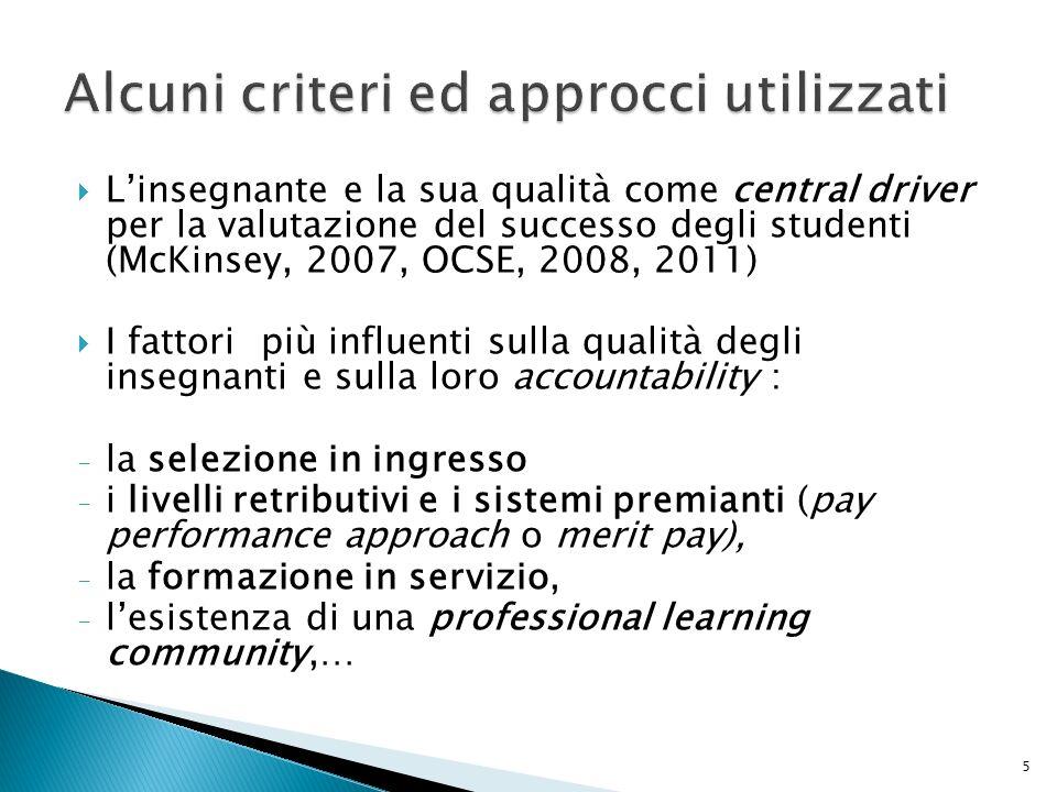 Linsegnante e la sua qualità come central driver per la valutazione del successo degli studenti (McKinsey, 2007, OCSE, 2008, 2011) I fattori più influ
