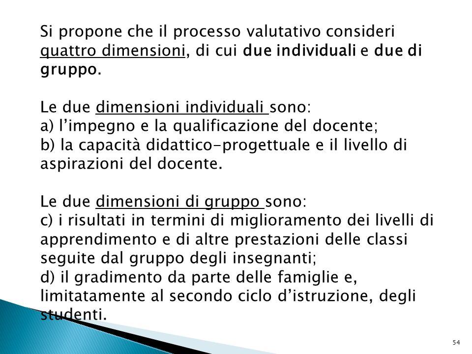 54 Si propone che il processo valutativo consideri quattro dimensioni, di cui due individuali e due di gruppo. Le due dimensioni individuali sono: a)