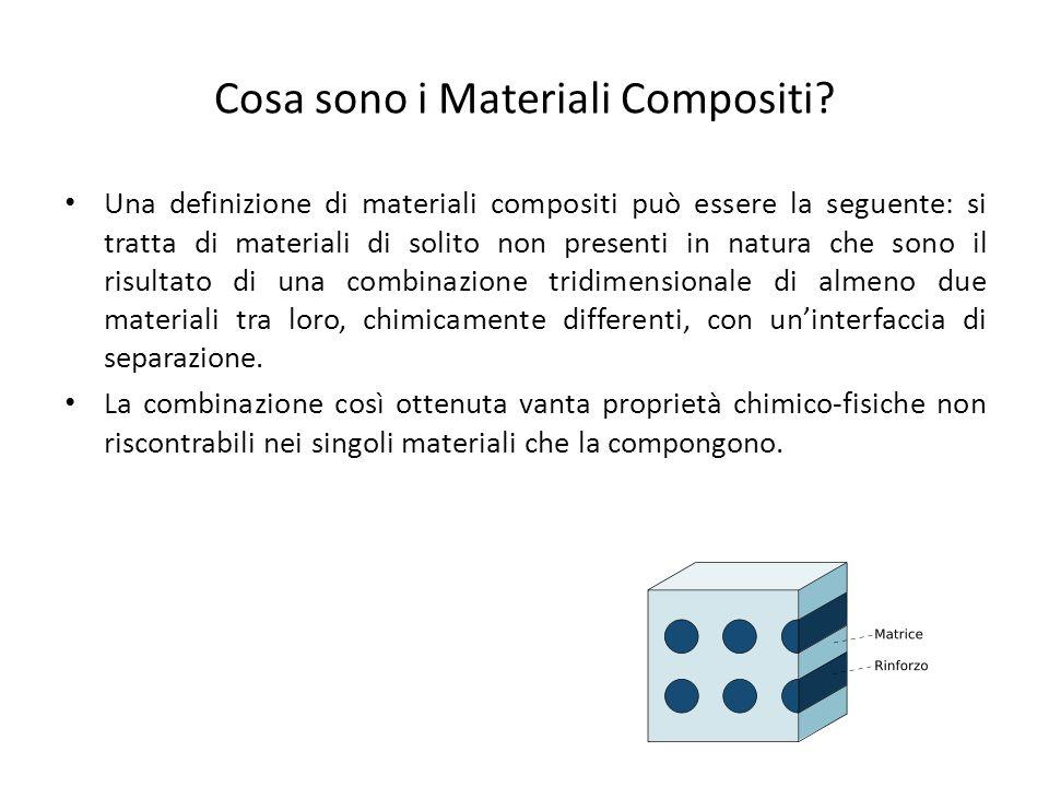 Cosa sono i Materiali Compositi? Una definizione di materiali compositi può essere la seguente: si tratta di materiali di solito non presenti in natur