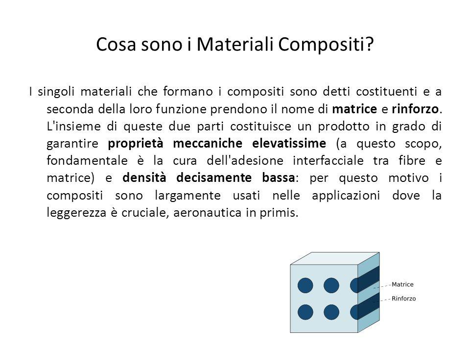 Cosa sono i Materiali Compositi? I singoli materiali che formano i compositi sono detti costituenti e a seconda della loro funzione prendono il nome d