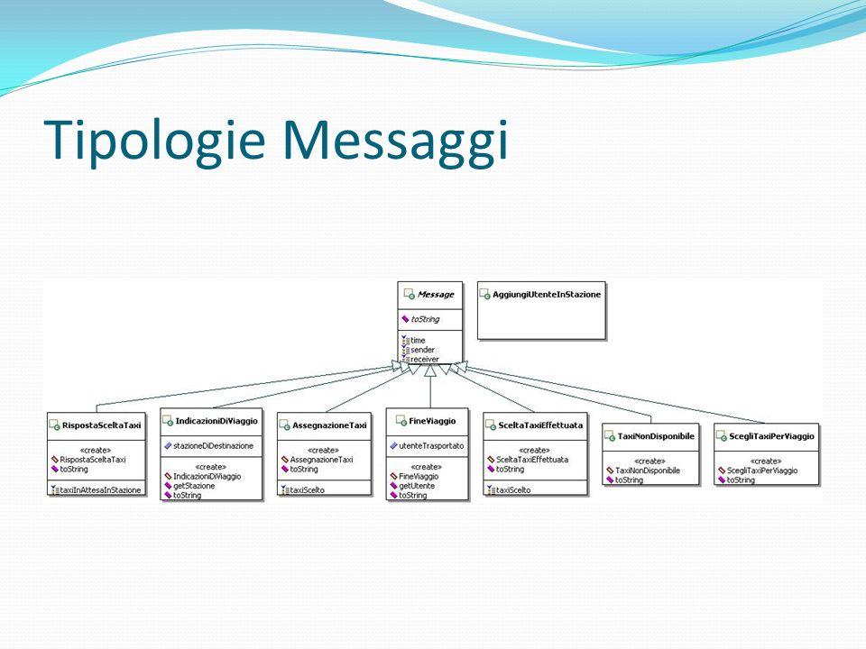 Tipologie Messaggi