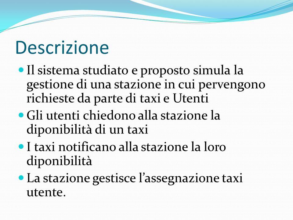 Descrizione Il sistema studiato e proposto simula la gestione di una stazione in cui pervengono richieste da parte di taxi e Utenti Gli utenti chiedon