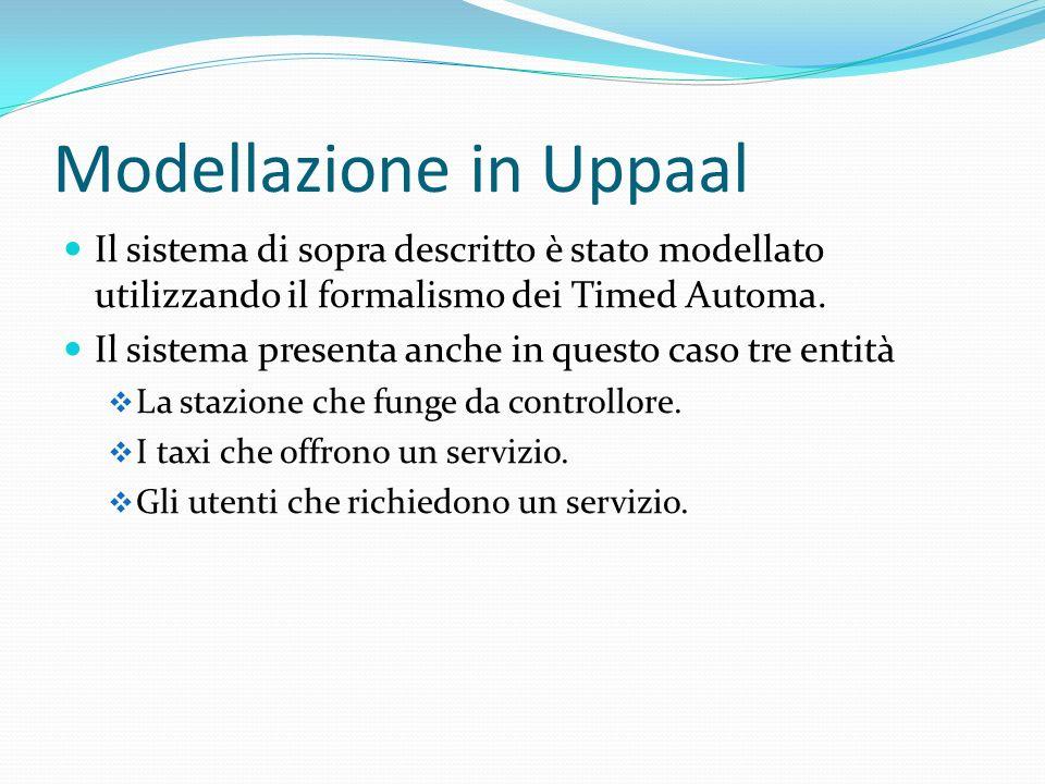 Modellazione in Uppaal Il sistema di sopra descritto è stato modellato utilizzando il formalismo dei Timed Automa.
