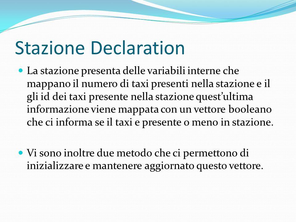 Stazione Declaration La stazione presenta delle variabili interne che mappano il numero di taxi presenti nella stazione e il gli id dei taxi presente