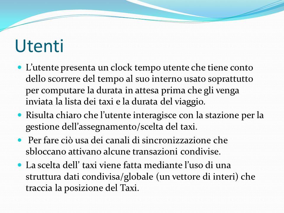 Lutente presenta un clock tempo utente che tiene conto dello scorrere del tempo al suo interno usato soprattutto per computare la durata in attesa prima che gli venga inviata la lista dei taxi e la durata del viaggio.