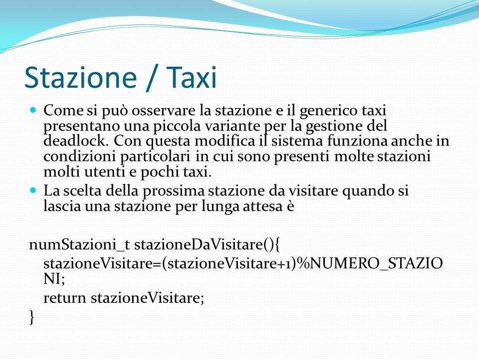 Stazione / Taxi Come si può osservare la stazione e il generico taxi presentano una piccola variante per la gestione del deadlock.
