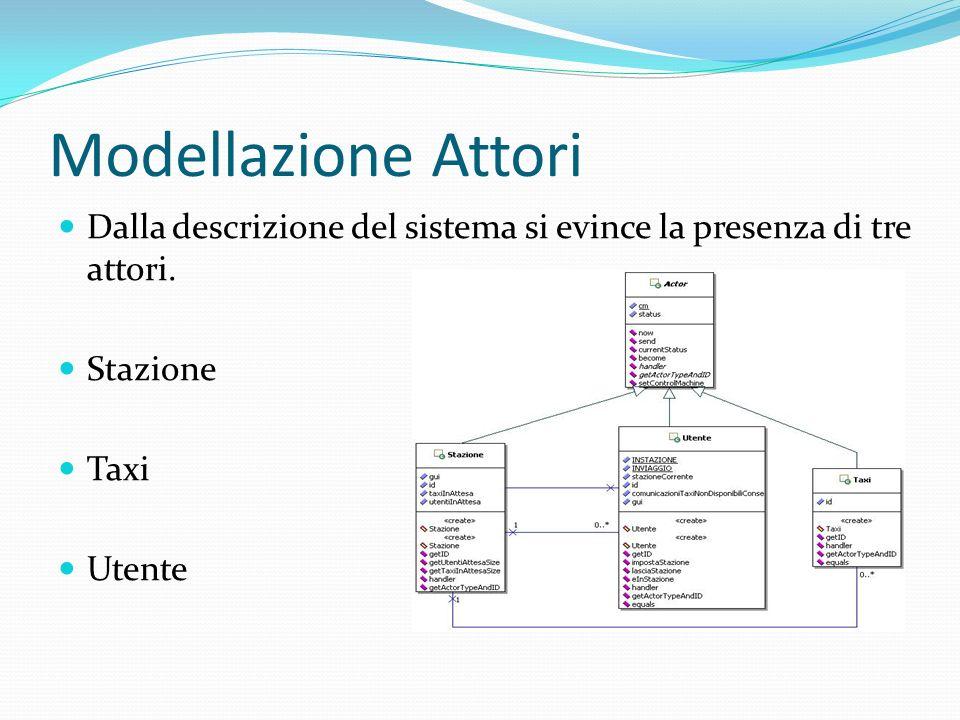 Modellazione Attori Dalla descrizione del sistema si evince la presenza di tre attori.