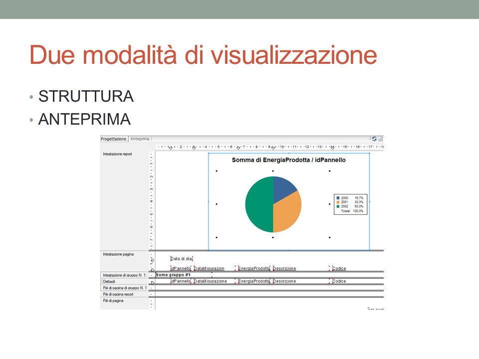 Due modalità di visualizzazione STRUTTURA ANTEPRIMA