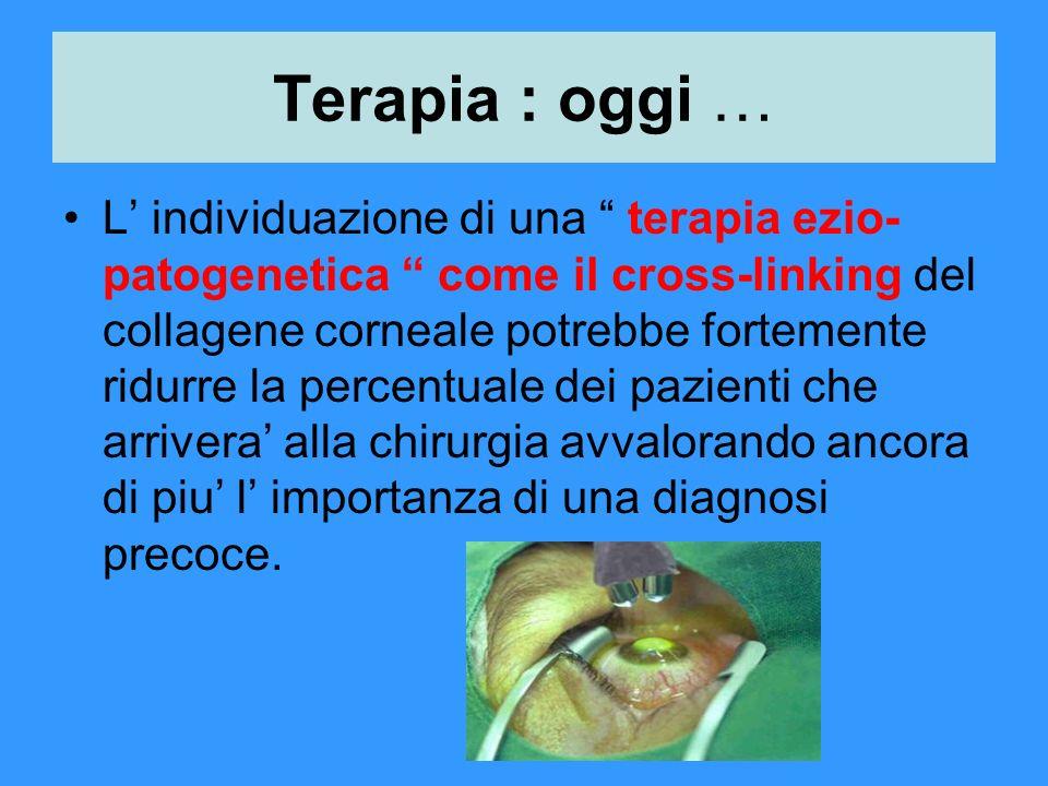 Cross-linking Si definisce cross-linking corneale una metodica che incrementi i ponti molecolari tra le fibre del collageno stromale.