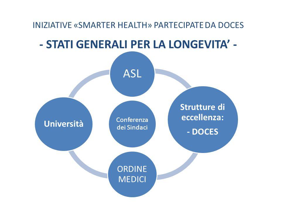 INIZIATIVE «SMARTER HEALTH» PARTECIPATE DA DOCES - STATI GENERALI PER LA LONGEVITA - Conferenza dei Sindaci ASL Strutture di eccellenza: - DOCES ORDIN