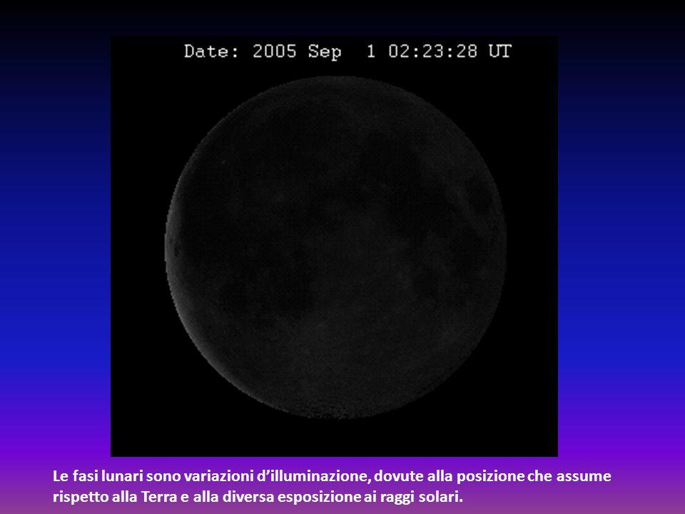 Le fasi lunari sono variazioni dilluminazione, dovute alla posizione che assume rispetto alla Terra e alla diversa esposizione ai raggi solari.