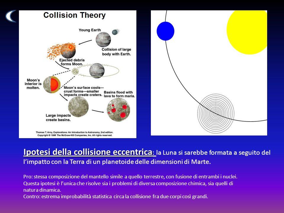 Ipotesi della collisione eccentrica Ipotesi della collisione eccentrica : la Luna si sarebbe formata a seguito del limpatto con la Terra di un planetoide delle dimensioni di Marte.